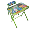 Kids Furniture below Rs.2000 - Best selling range